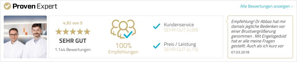 Proven Expert Bewertung Plastische und Ästhetische Chirurgie Düsseldorf